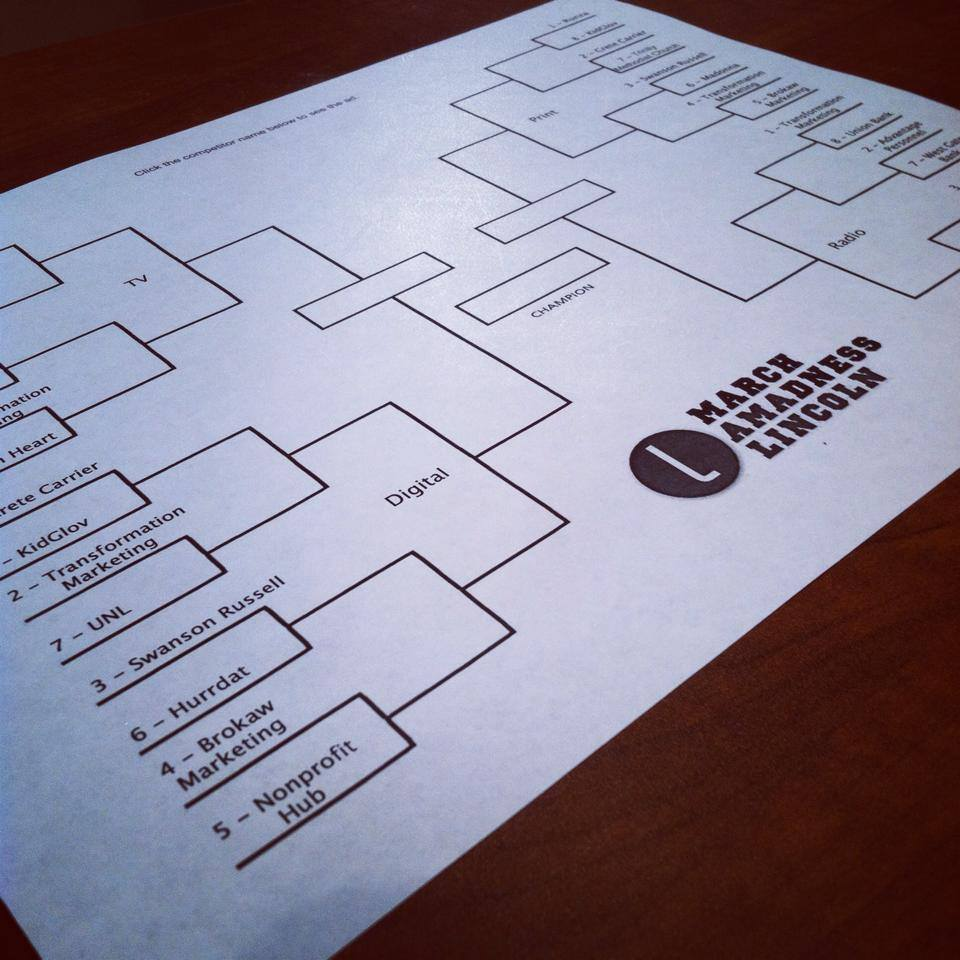 AMA's March Amadness Lincoln bracket