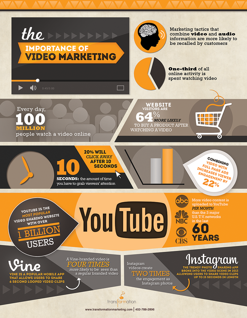 The Importance of Video Marketing mockup