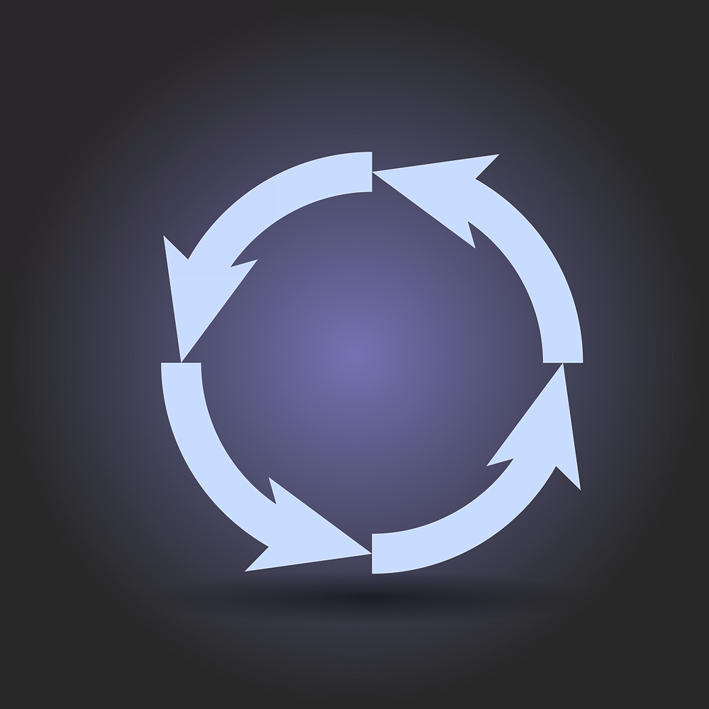 arrows pointing in a circle representing processes
