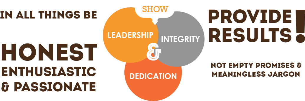 Our Mission: In all things be honest, enthusiastic, and passionate. Provide results! Not empty promises and meaningless jargon.